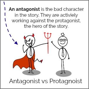 antagonist characters - antagonist vs protagonist in creative writing